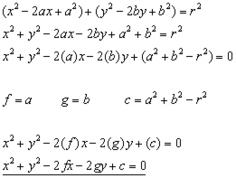 circel equation - usual form