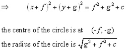 circel equation in final expanded form
