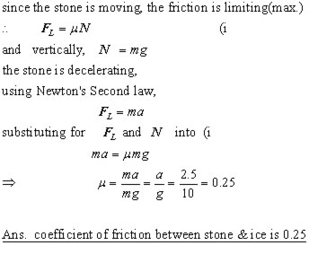 Friction statics mechanics revision notes from a level - Dynamic coefficient of friction table ...